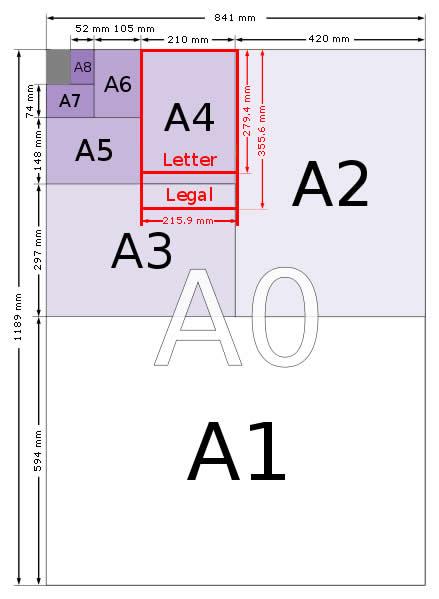 A1 A2 A3 A4 A5A A6 A7 A8 A9
